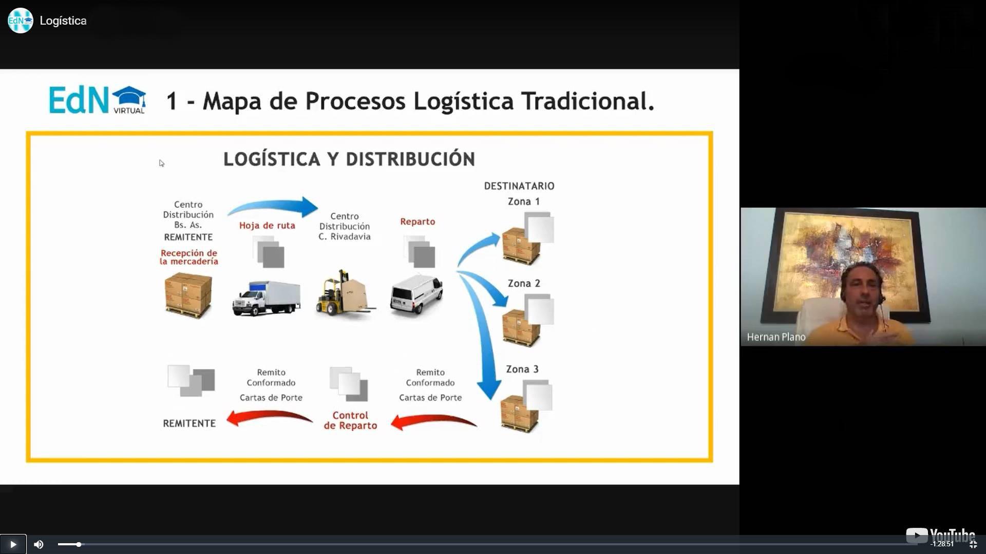 cursos logistica